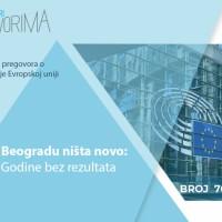 """Dostupan 70/71. dvobroj biltena """"U Beogradu ništa novo: godine bez rezultata"""""""